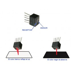 Sensor Óptico Reflectivo QRD1114