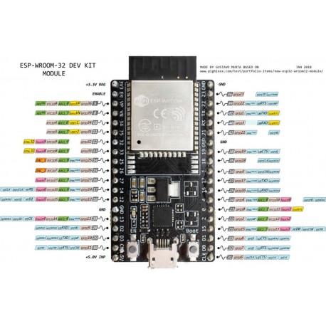 ESP32 Wifi+Bluetooth